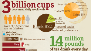 tea-facts-infographic-thumb
